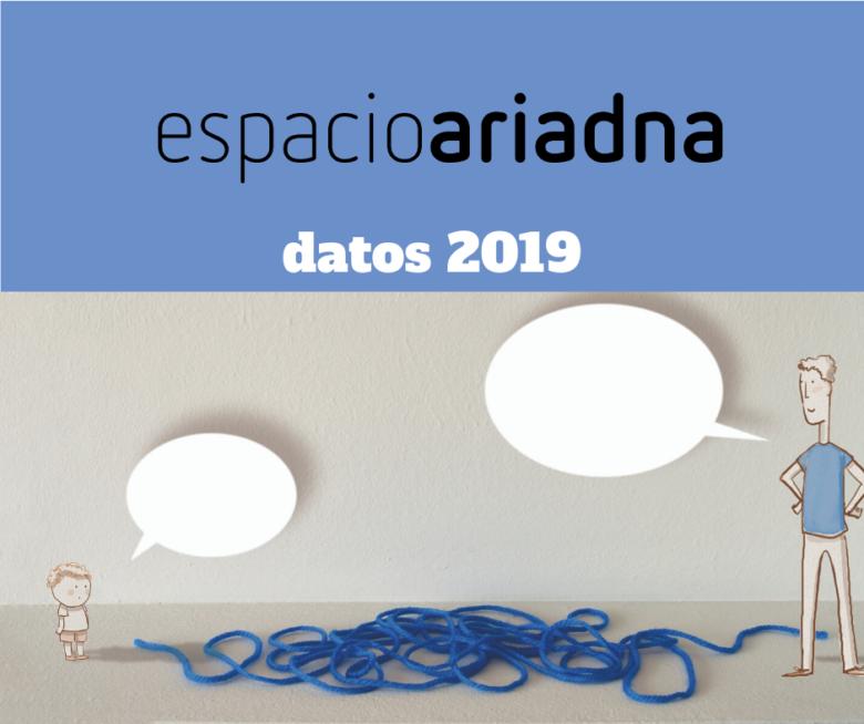 Actividad del Espacio Ariadna en 2019